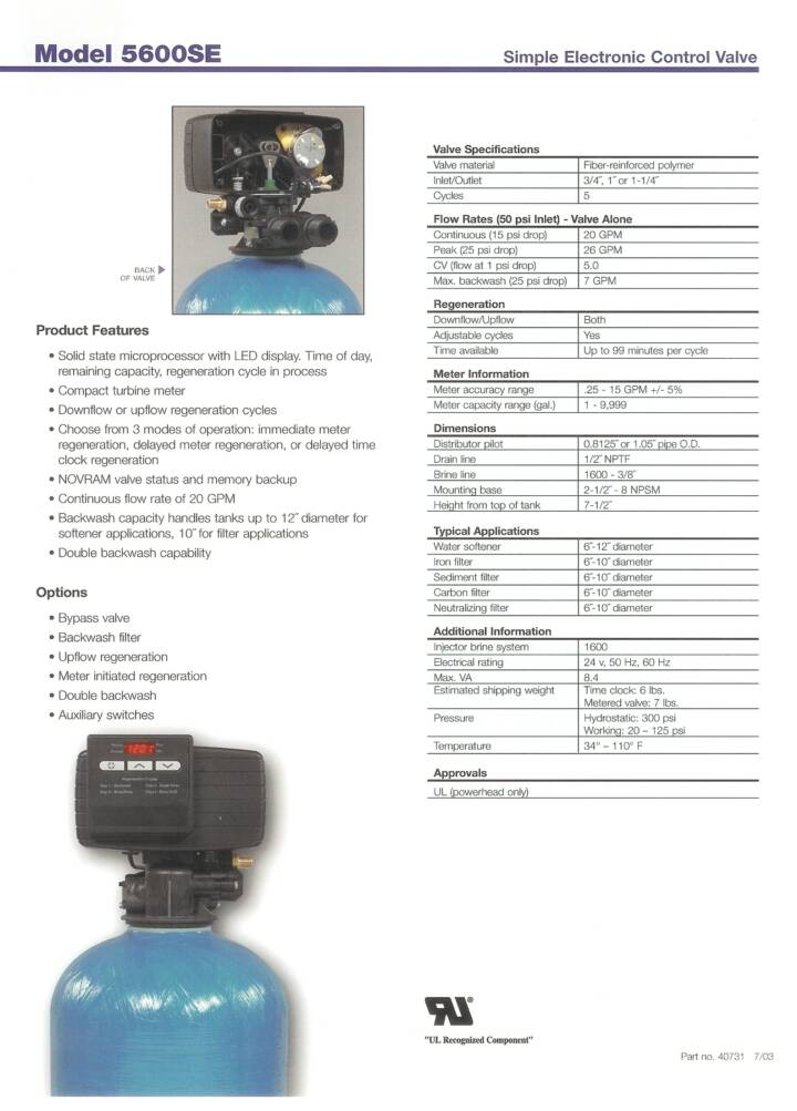 Image Result For Water Softener Installers